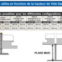 Plages de réglages possibles pour les différentes configurations de l'étai ETAI.VI.S.