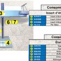 Les composants du système ETAI.VI.S.