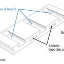 planelle-emboitement-details