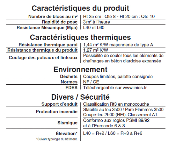 caracteristiques easytherm
