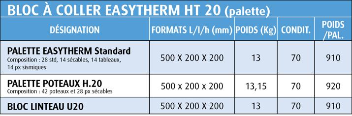 tableau easytherm ht250