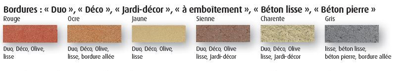 couleur bordures deco