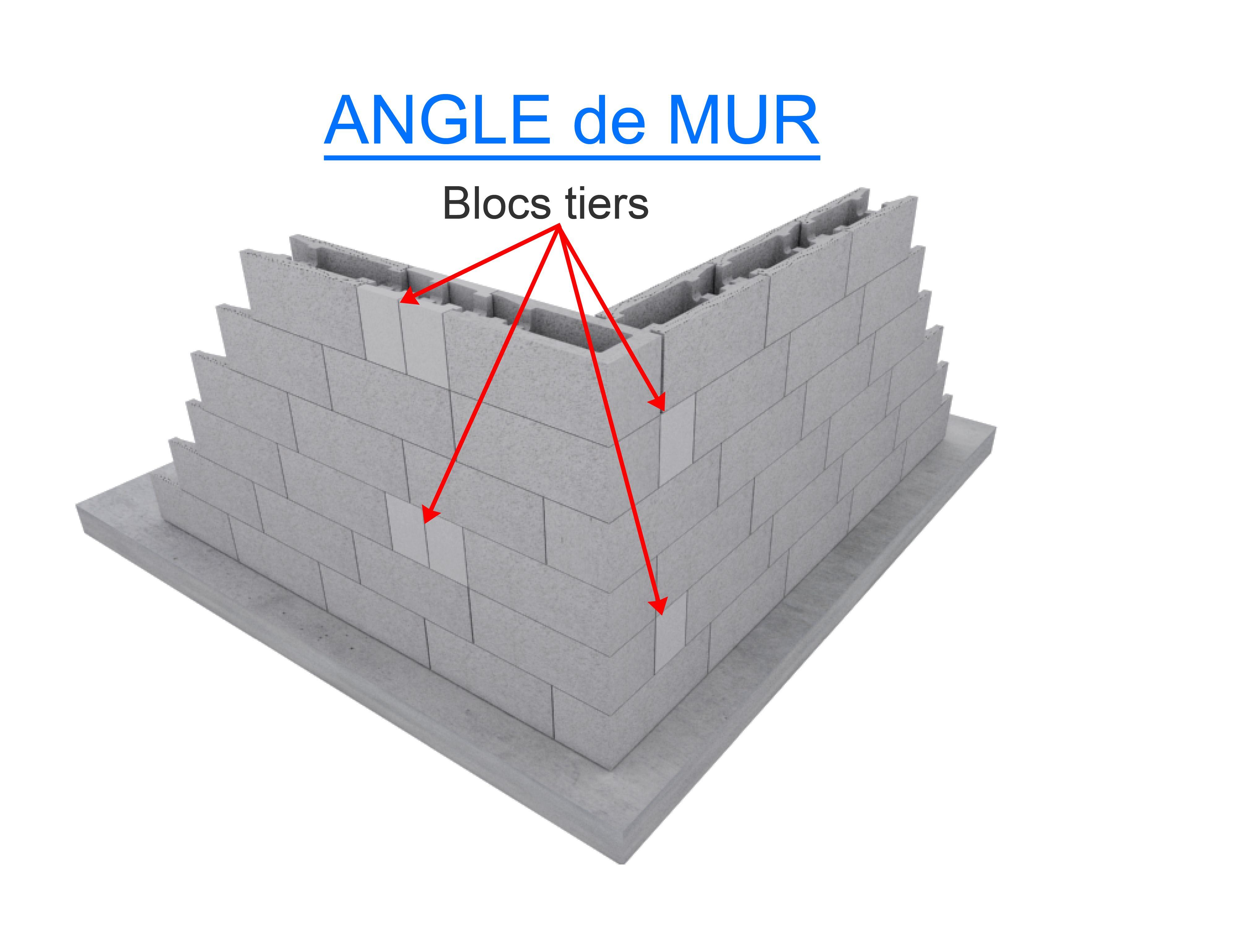 Stepoc perin groupe for Meubler un angle de mur