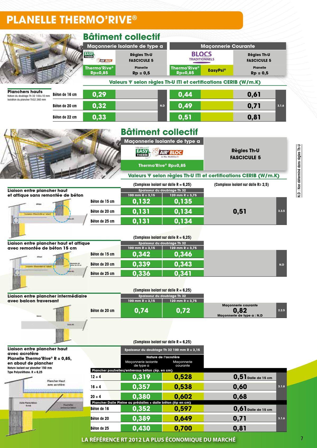 Le Rupteur Thermorive traite les ponts thermiques page 7